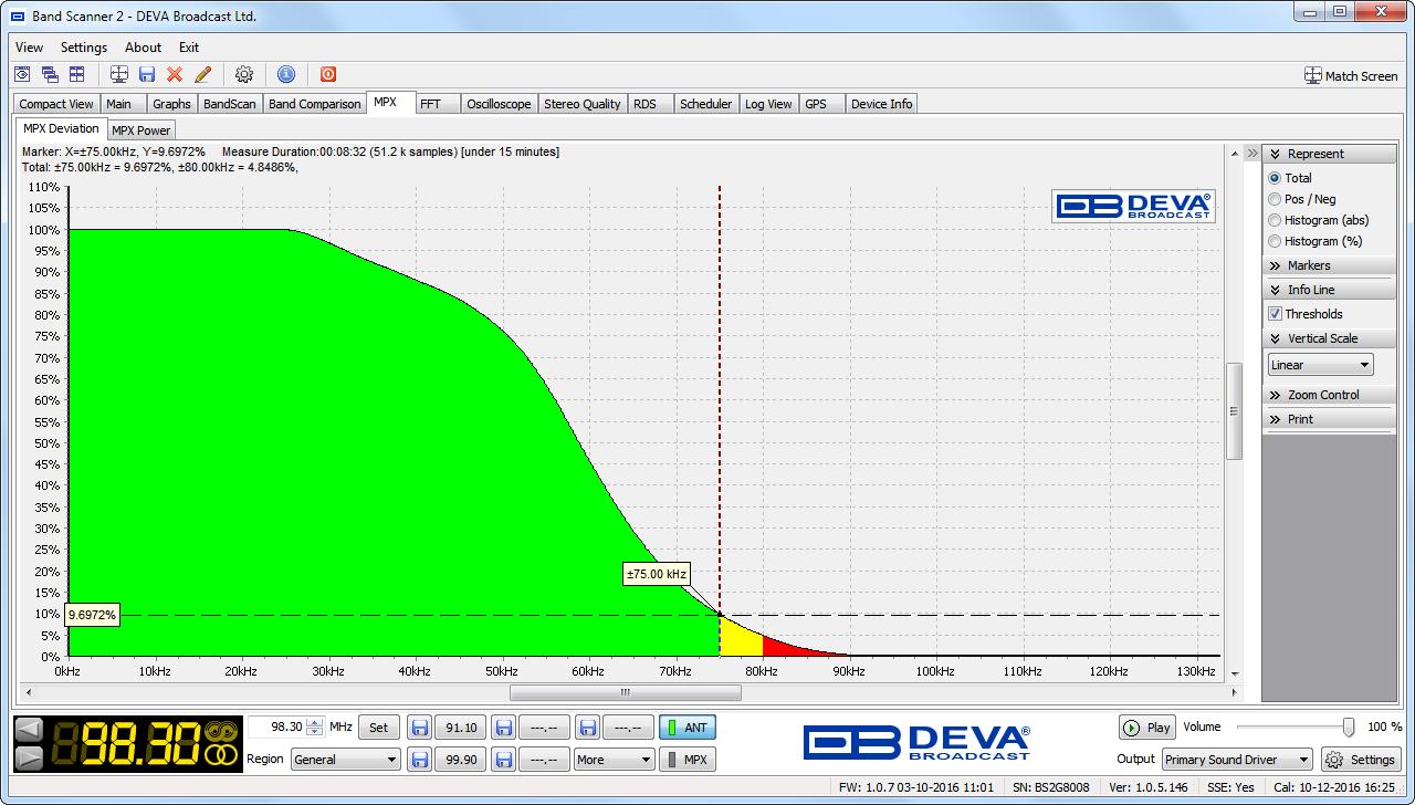 DEVA Broadcast - Products - FM Radio Monitoring - Band Scanner 2
